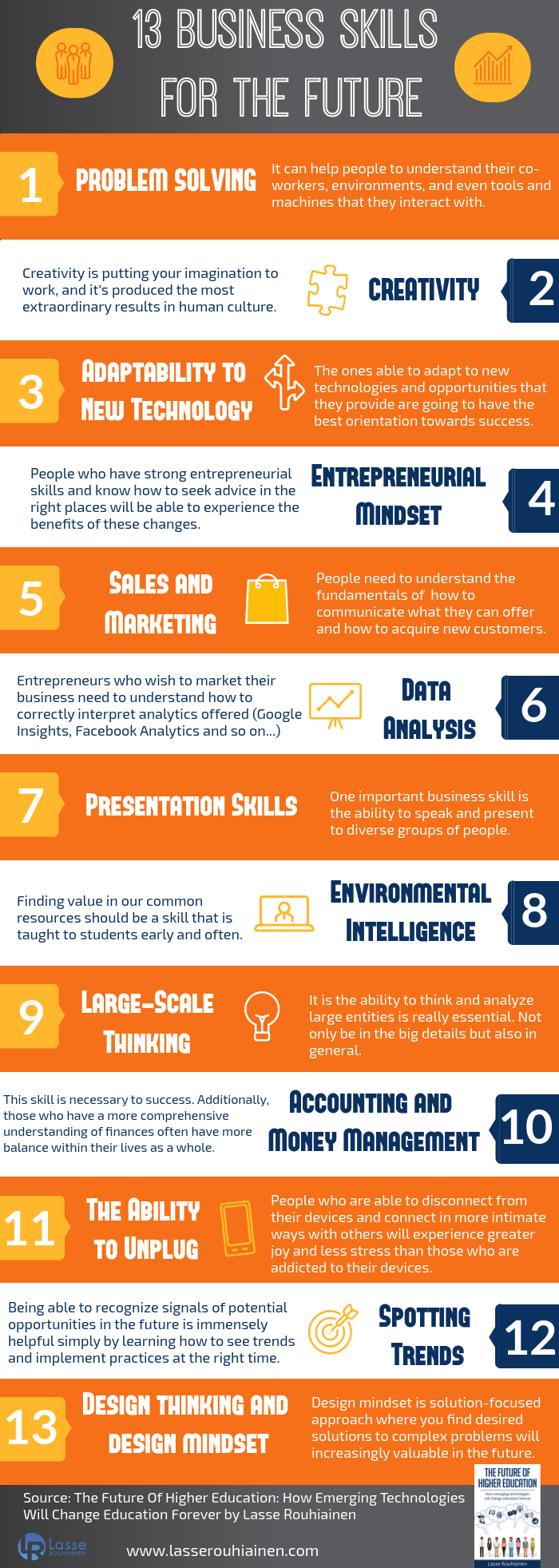 13 Business Skills For The Future Infographic